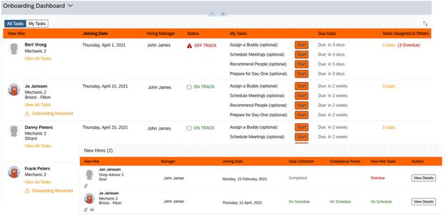 SAP Onboarding 2.0 dashboard
